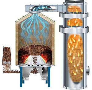 Environmental Benefits Why Biomass Nexterra The Next
